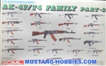 DRAGON 1/35 AK-47/74 Family Part-2